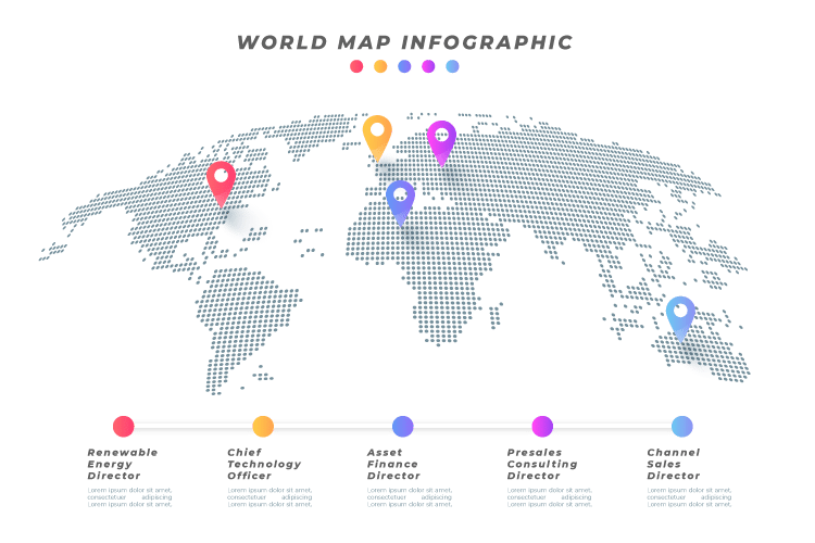 Global exec search